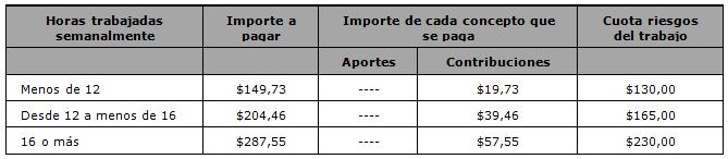 aportes- contribuciones-03